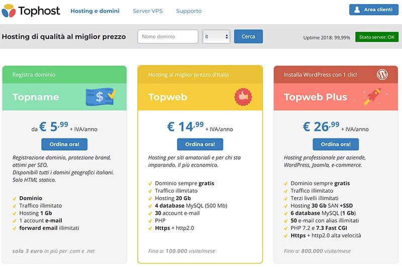 Tophost Opinioni: Hosting Italiano Economico