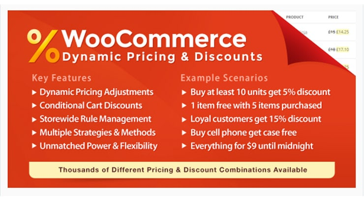 Plugin WordPress Gestione Prezzi: Dynamic Pricing e Discounts