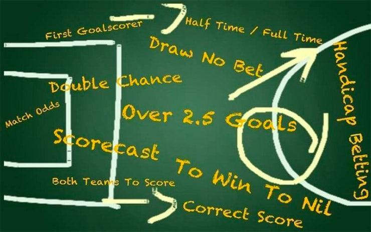 Guadagnare Con le Scommesse Sportive in Modo Matematico?