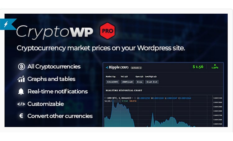 Plugin Market Prices Cryptocurrency Per WordPress: CryptoWP