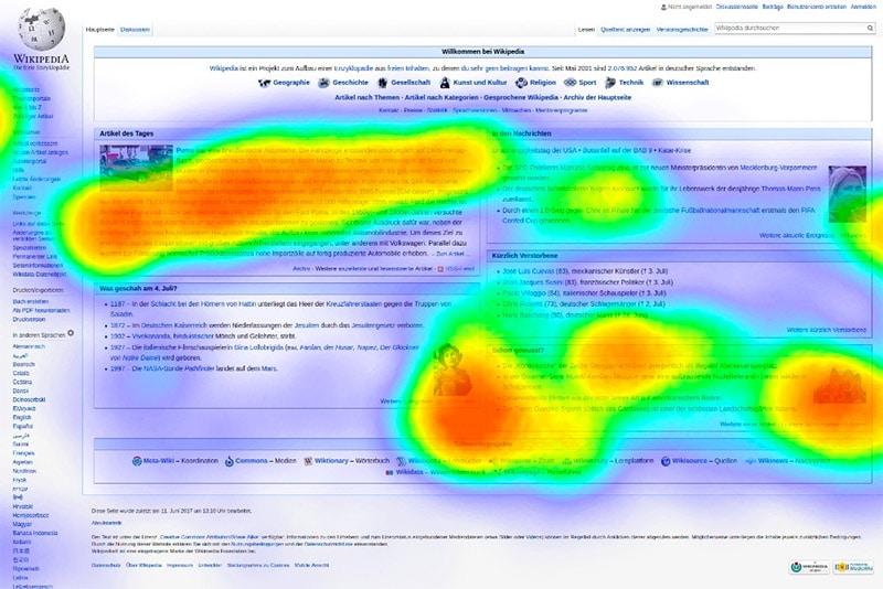 HeatMap (Mappe di Calore): Cosa Sono, Come Utilizzarle, Strumenti