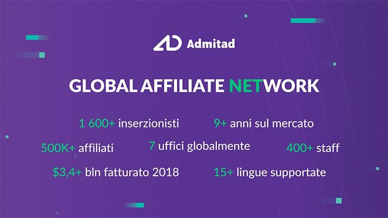 Admitad Affiliate Network Recensione