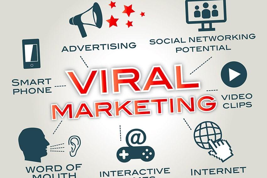 Viral Marketing: Guida Completa Con Esempi