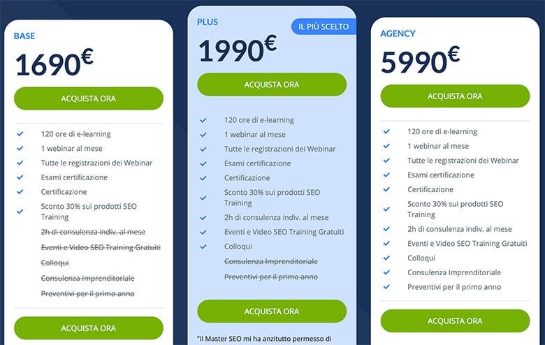 Prezzi Master SEO 2020