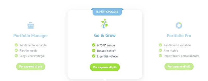 Bondora Portfolio Pro e Bondora Portfolio Manager