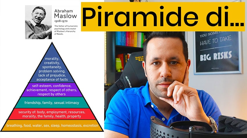 Piramide di Maslow: Marketing e Comunicazione
