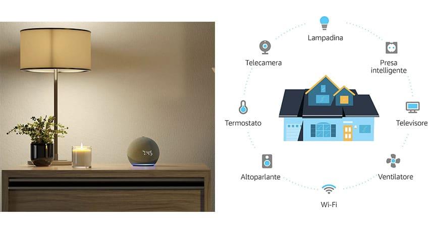 Amazon Echo Cos'è: Guida Completa