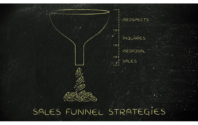 Marketing Funnels Guida Completa