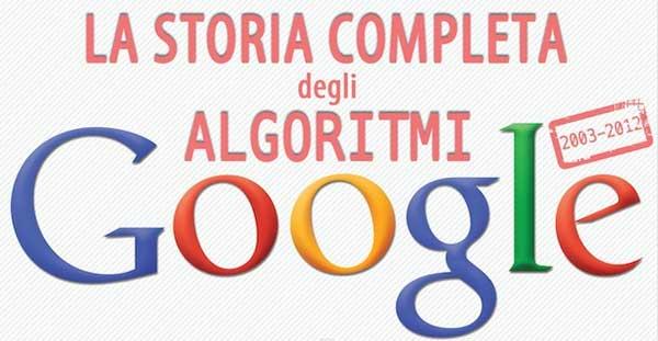 Storia di Google: Gli Algoritmi di Google Dal 2003 Al 2012