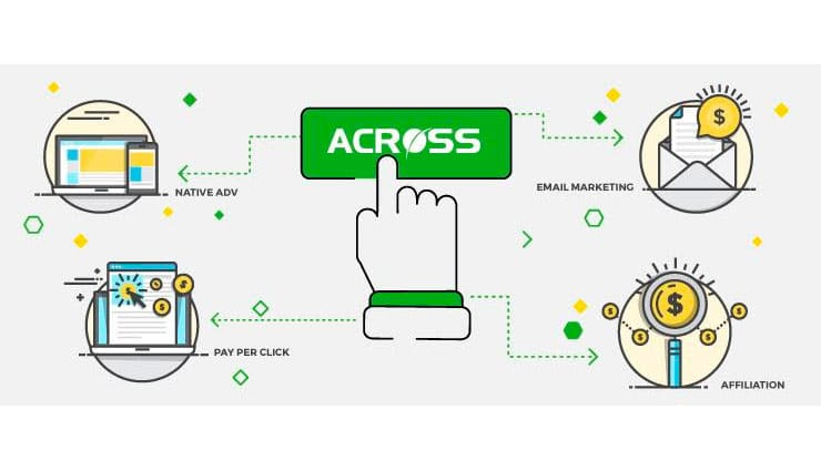 Le Soluzioni Pubblicitarie di Across Per l'Online Advertising