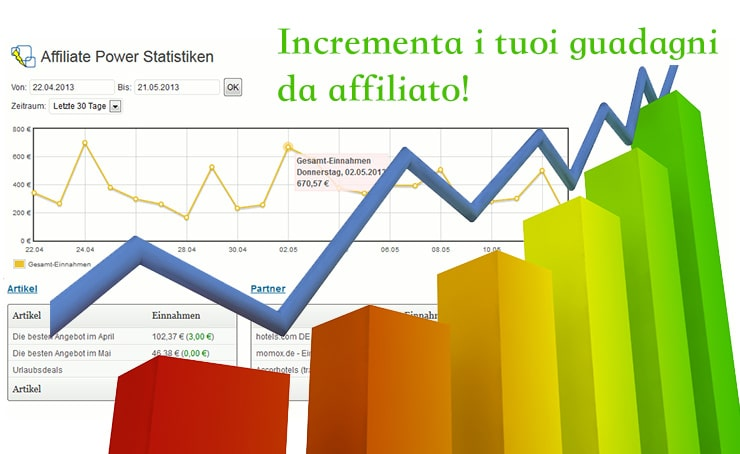 Affiliate Power: Il Plugin Wordpress Per Gli Affiliati?