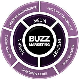 buzz-marketing-codice-etico_opt