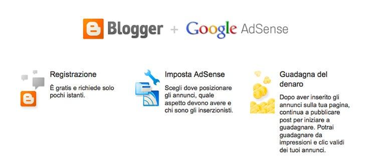 Come aprire un Account AdSense (Anche senza un blog)