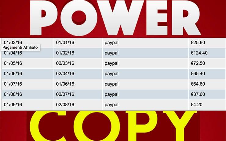 Come Guadagnare 400€ Con Gli Infoprodotti (Degli Altri)!