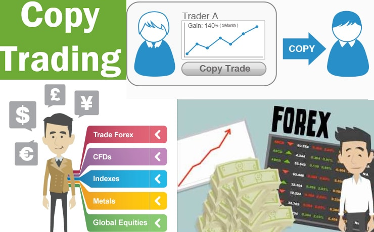 Forex traders to copy