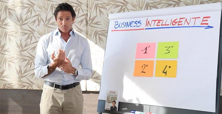 Corso Dr. Cerè Business Intelligente: Come Potenziare il Tuo Business?