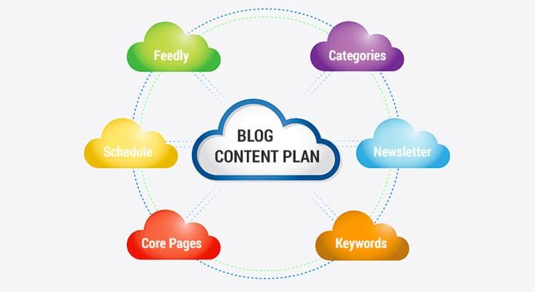Lavorare online: Come creare un piano editoriale