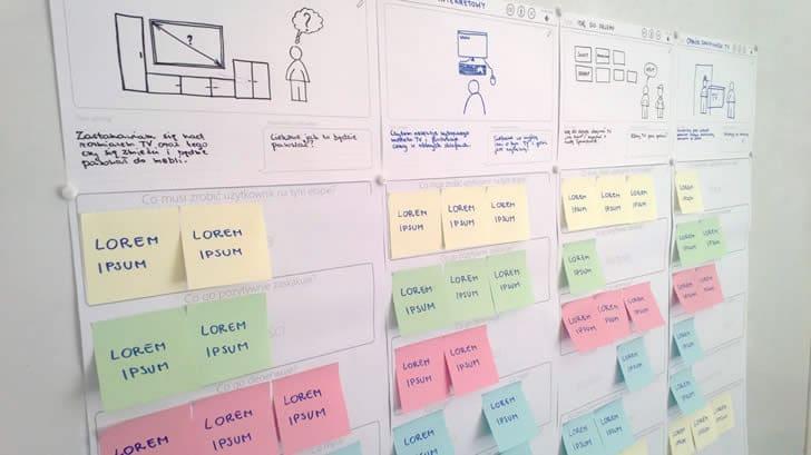 Customer Journey: Come analizzare il ROI sul Web