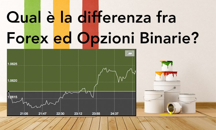 Differenze opzioni binarie e forex