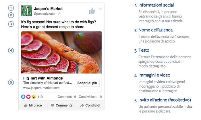 Elementi Di un Annuncio su Facebook Ads
