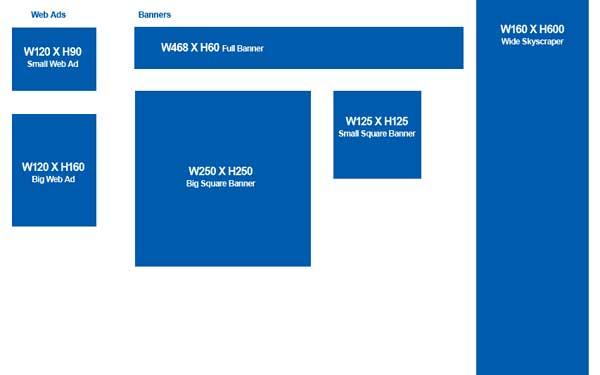 Formati standard banner pubblicitari online