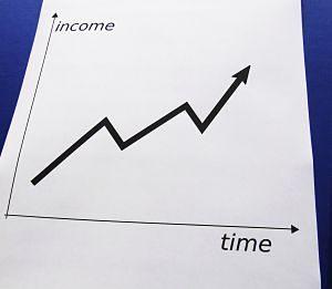 quanto tempo ci vuole per guadagnare con un blog