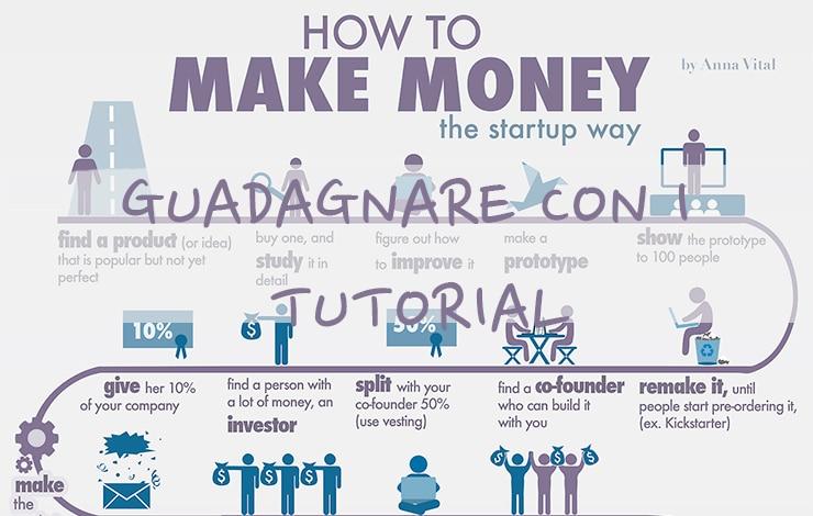 Come guadagnare scrivendo: 7 idee per monetizzare online