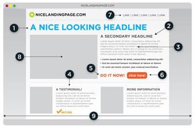landing page online consigli