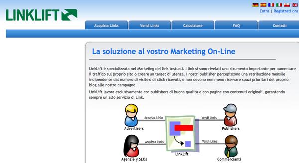 Guadagnare Online: Linklift Piattaforma Per Vendere Link