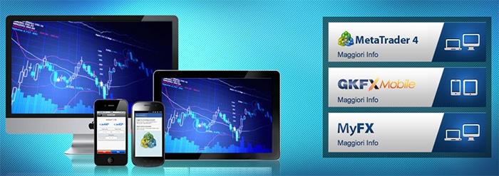 Piattaforme Trading - Broker GKFX