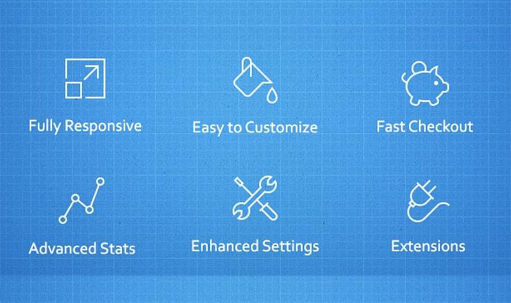 Gestire Pubblicità su Wordpress: Plugin Adpress