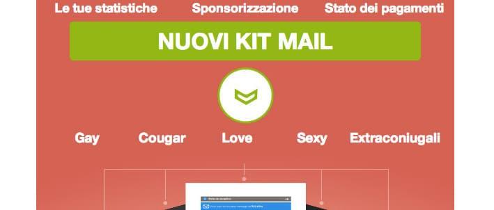 Guadagnare con l'email marketing e i siti di incontri - Prelinker Kit Maggio 2014