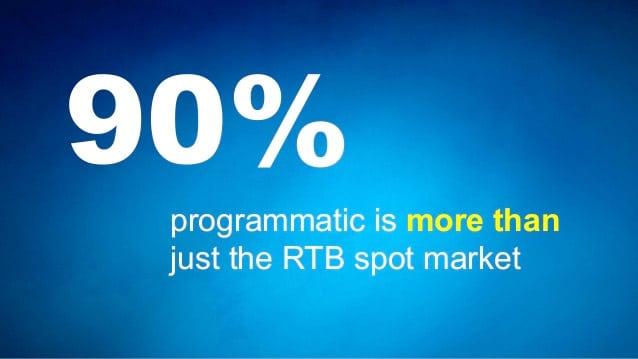 Il futuro del Programmatic Buying: Cosa aspettarsi nel 2015?