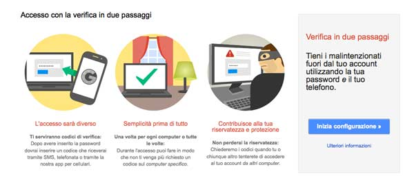 Sicurezza Gmail: Verifica in Due Passaggi?