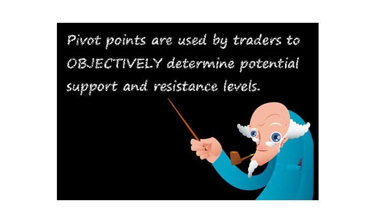 Opzioni Binarie: Strategia Pivot Pivot?