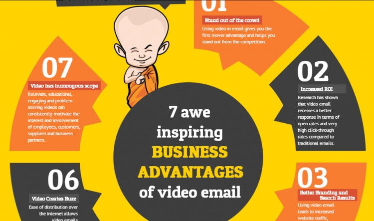 Video eMail Marketing: Video ADSender Lucini & Lucini