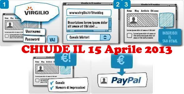 Guadagnare Online: Virgilio Banner Chiude? Alternative?